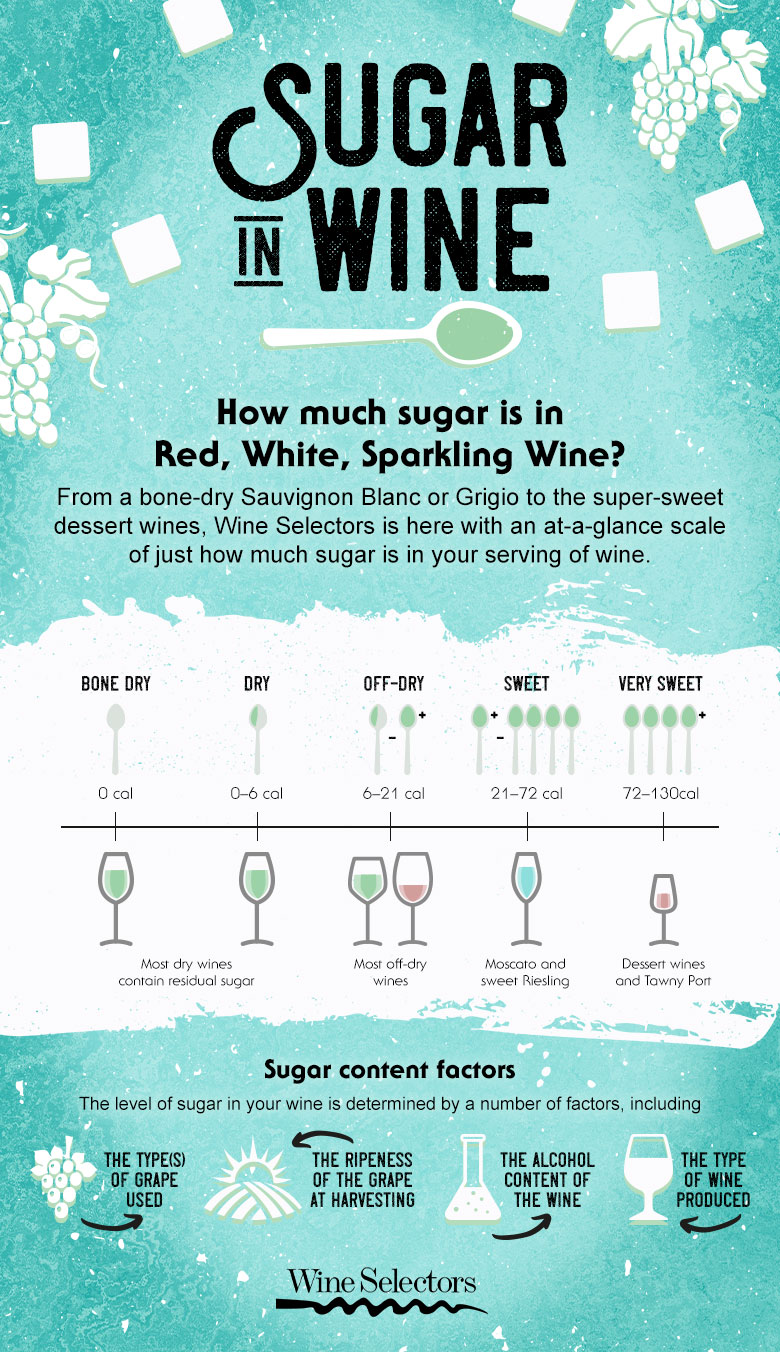 Sugar-in-Wine-infographic.jpg
