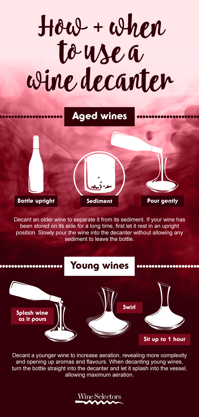 How and when to decant wine infographic